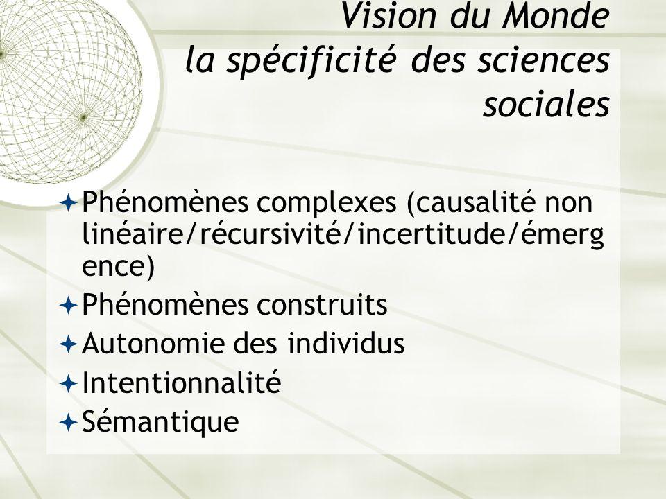 Vision du Monde la spécificité des sciences sociales Phénomènes complexes (causalité non linéaire/récursivité/incertitude/émerg ence) Phénomènes const