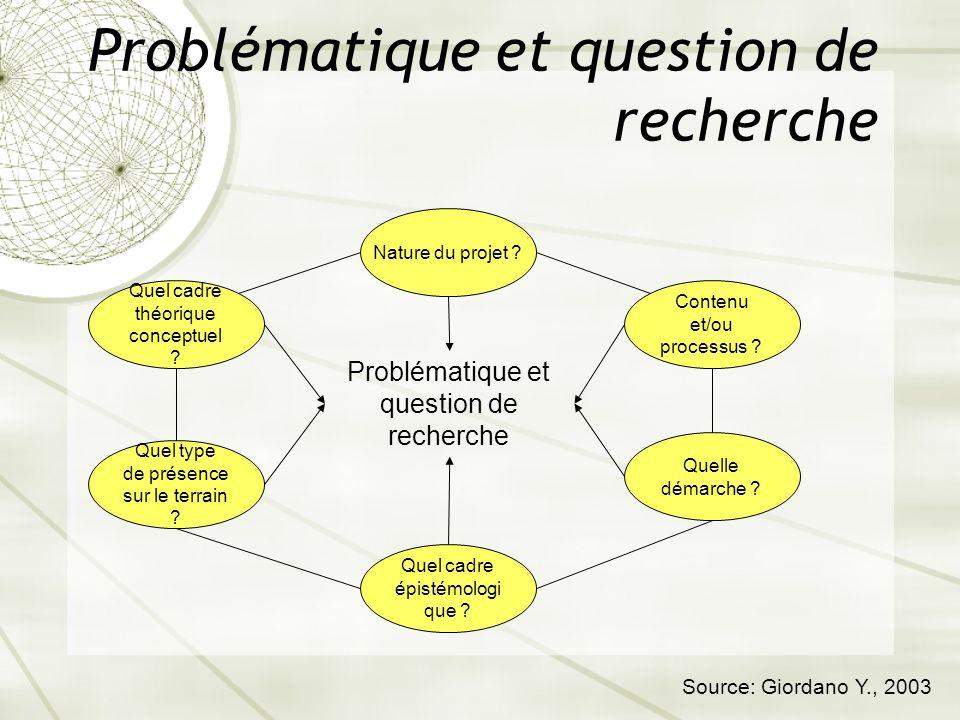 Problématique et question de recherche Quelle démarche ? Nature du projet ? Contenu et/ou processus ? Quel cadre épistémologi que ? Quel cadre théoriq