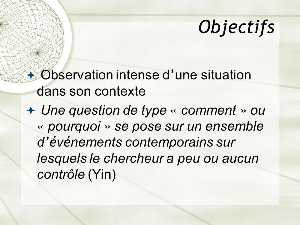 Objectifs Observation intense d une situation dans son contexte Une question de type « comment » ou « pourquoi » se pose sur un ensemble d é v é nemen