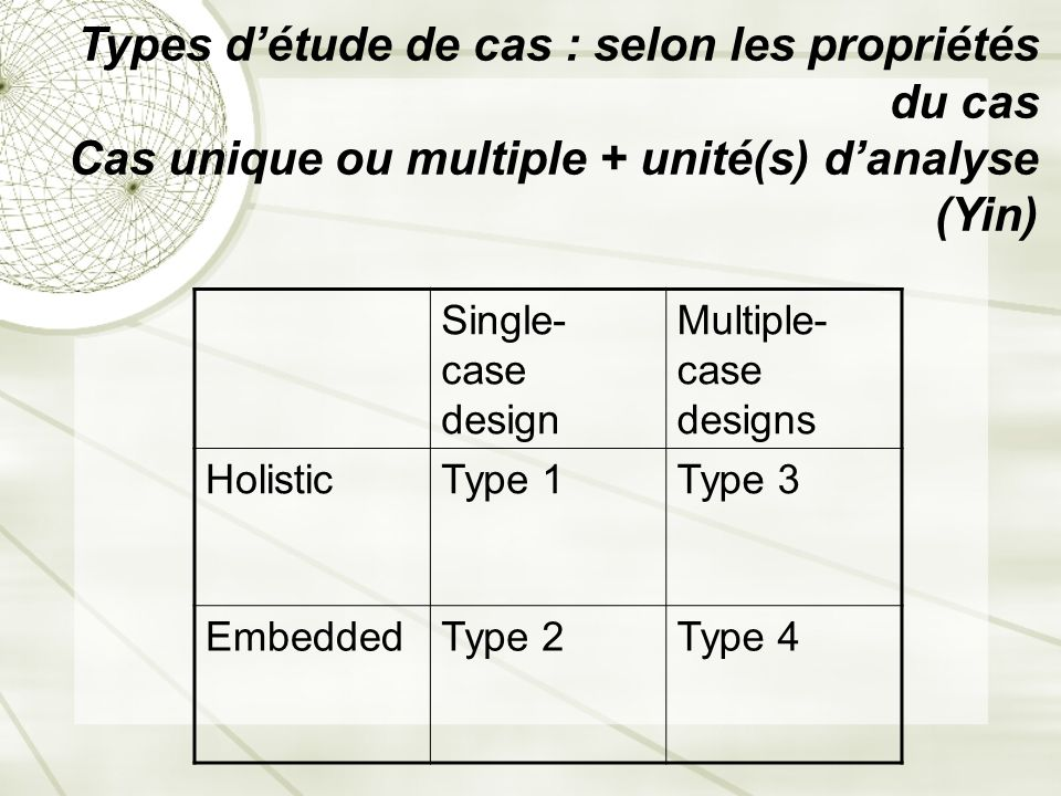 Types détude de cas : selon les propriétés du cas Cas unique ou multiple + unité(s) danalyse (Yin) Single- case design Multiple- case designs Holistic
