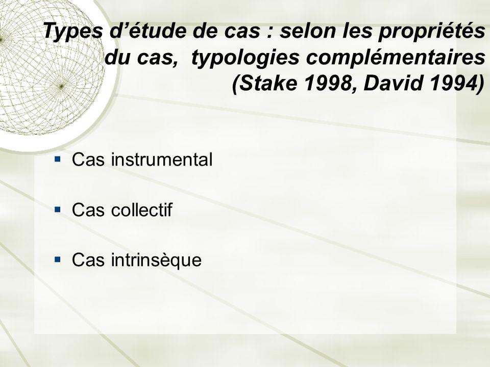 Types détude de cas : selon les propriétés du cas, typologies complémentaires (Stake 1998, David 1994) Cas instrumental Cas collectif Cas intrinsèque