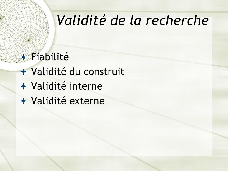 Validité de la recherche Fiabilité Validité du construit Validité interne Validité externe