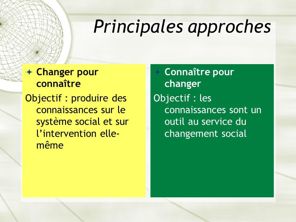 Principales approches Changer pour connaître Objectif : produire des connaissances sur le système social et sur lintervention elle- même Connaître pou