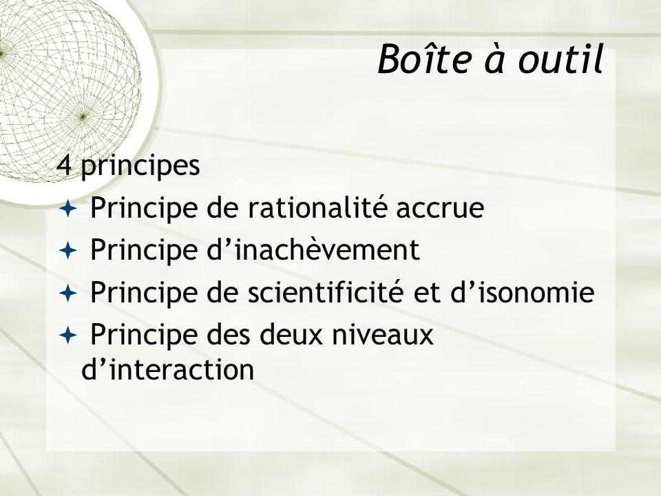Boîte à outil 4 principes Principe de rationalité accrue Principe dinachèvement Principe de scientificité et disonomie Principe des deux niveaux dinte