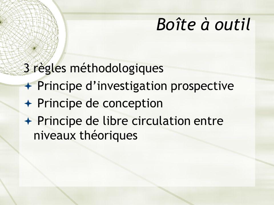 Boîte à outil 3 règles méthodologiques Principe dinvestigation prospective Principe de conception Principe de libre circulation entre niveaux théoriqu