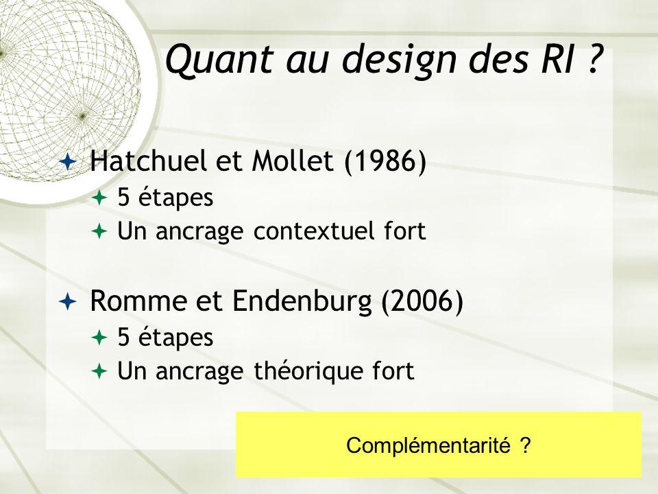Quant au design des RI ? Hatchuel et Mollet (1986) 5 étapes Un ancrage contextuel fort Romme et Endenburg (2006) 5 étapes Un ancrage théorique fort Co