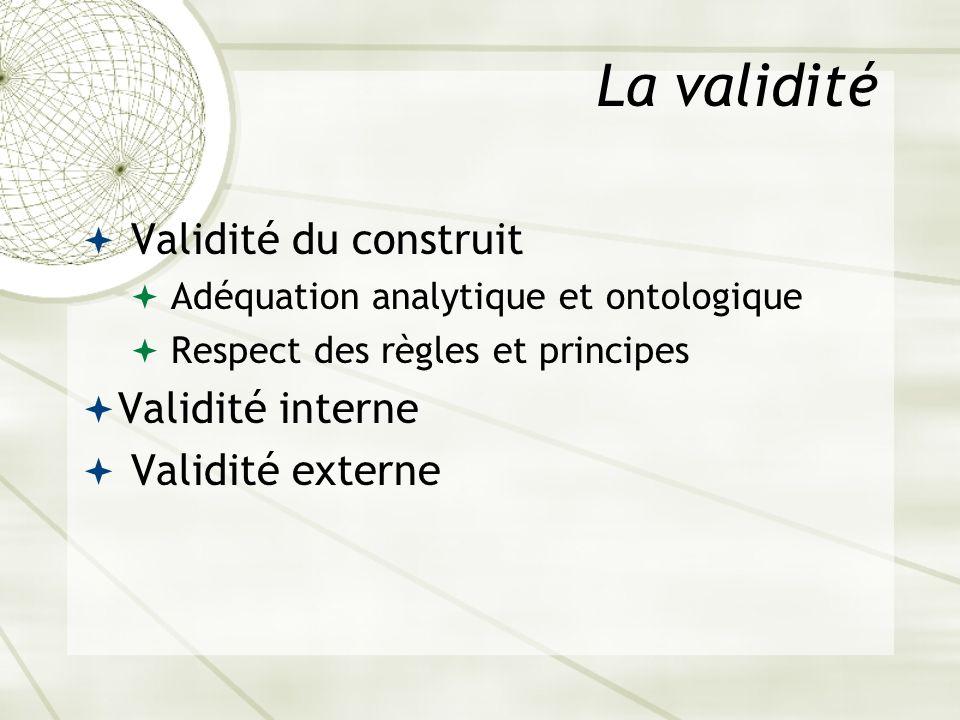 La validité Validité du construit Adéquation analytique et ontologique Respect des règles et principes Validité interne Validité externe