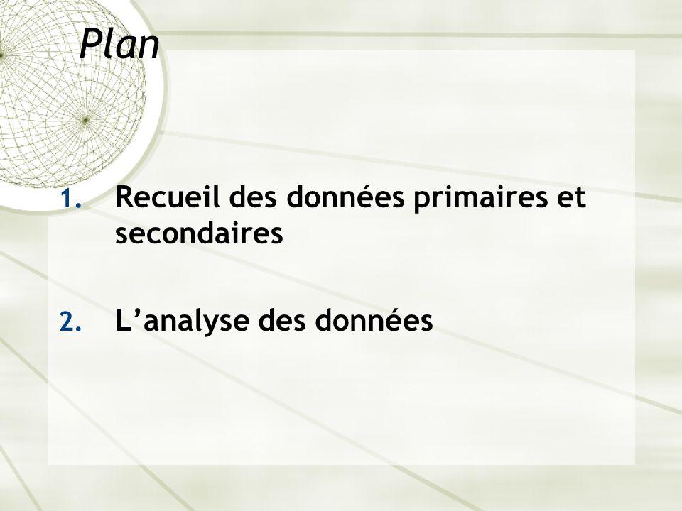 1. Recueil des données primaires et secondaires 2. Lanalyse des données Plan