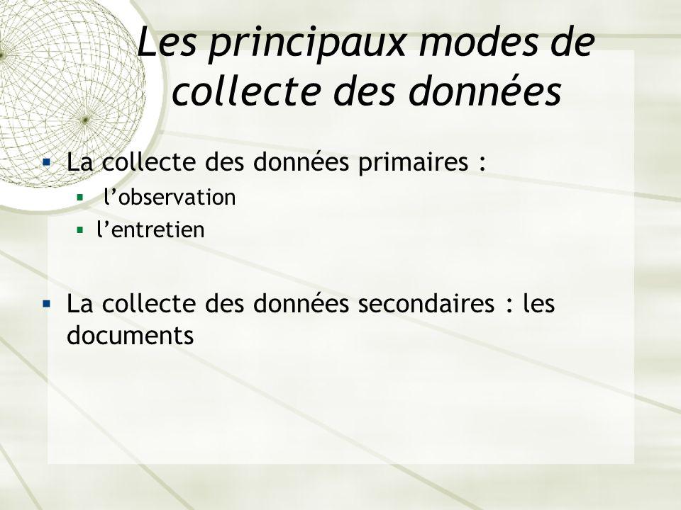 Les principaux modes de collecte des données La collecte des données primaires : lobservation lentretien La collecte des données secondaires : les doc