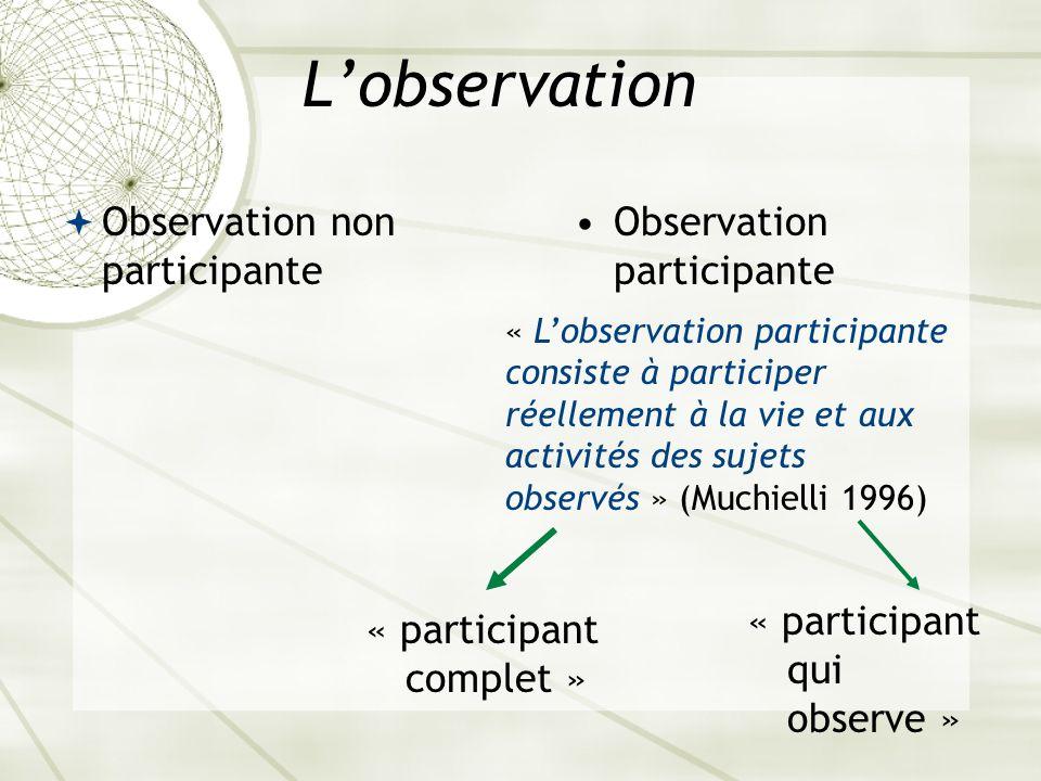 Observation non participante Lobservation Observation participante « participant complet » « participant qui observe » « Lobservation participante con