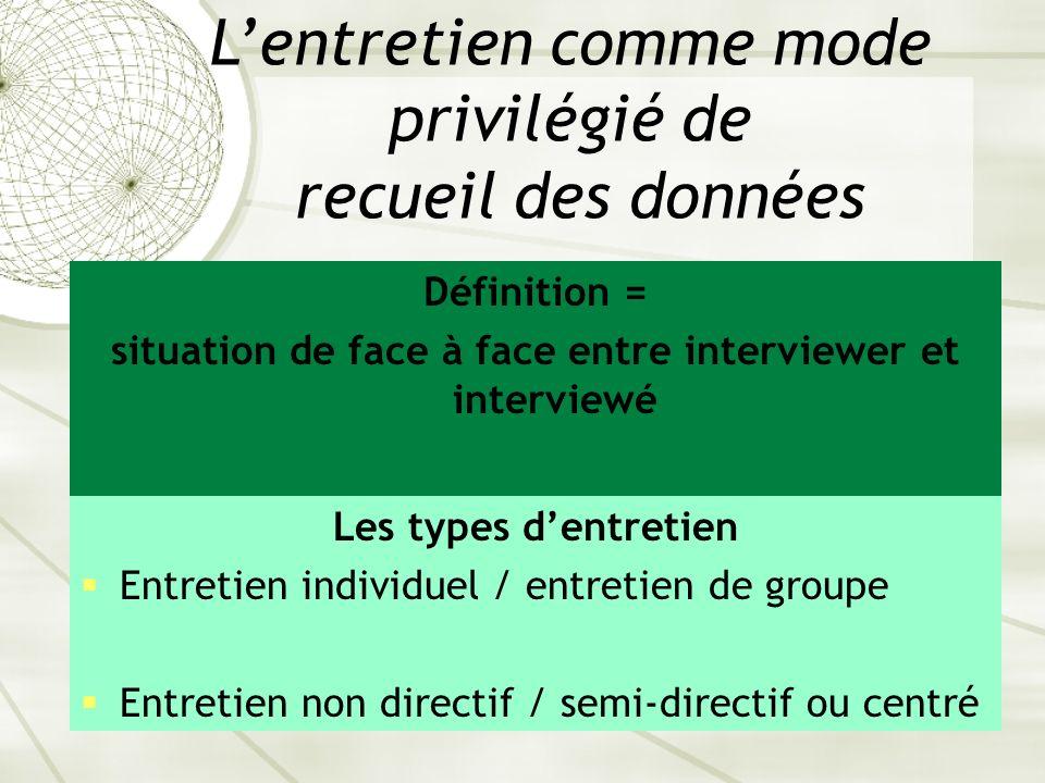 Lentretien comme mode privilégié de recueil des données Les types dentretien Entretien individuel / entretien de groupe Entretien non directif / semi-