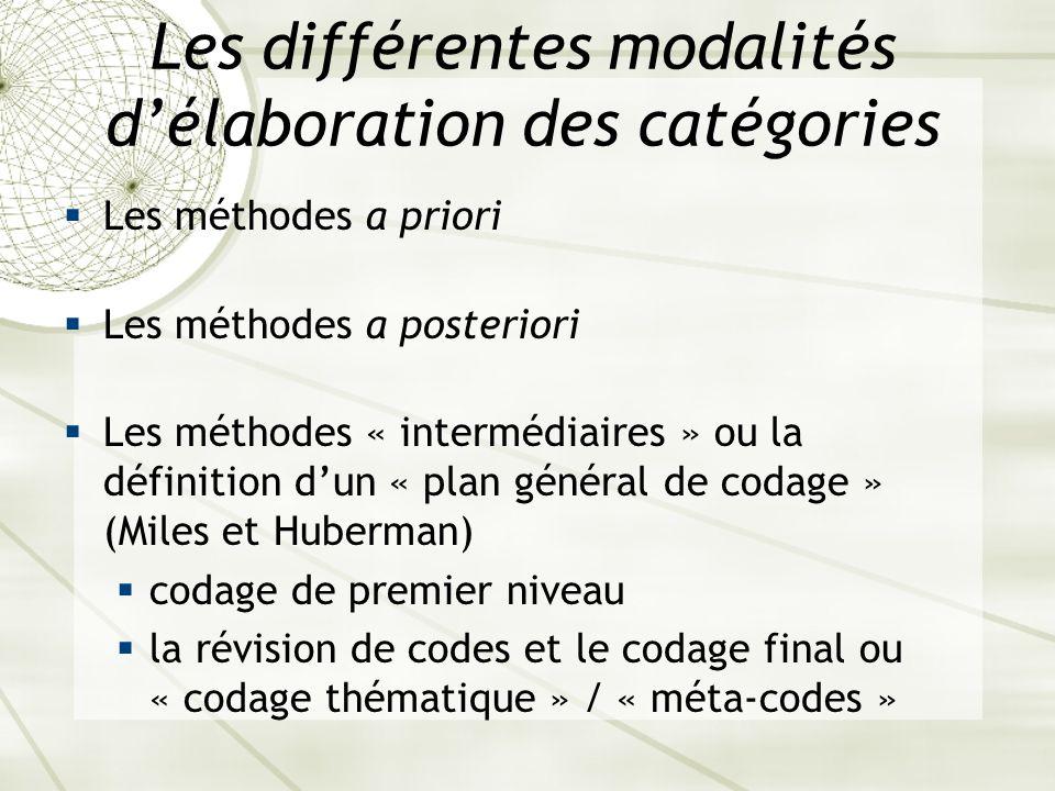 Les différentes modalités délaboration des catégories Les méthodes a priori Les méthodes a posteriori Les méthodes « intermédiaires » ou la définition