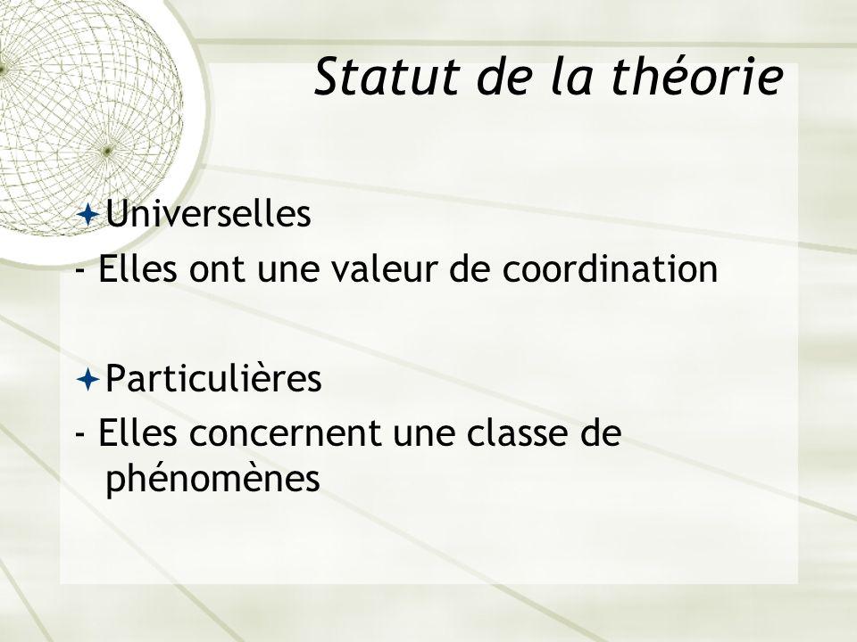 Statut de la théorie Universelles - Elles ont une valeur de coordination Particulières - Elles concernent une classe de phénomènes