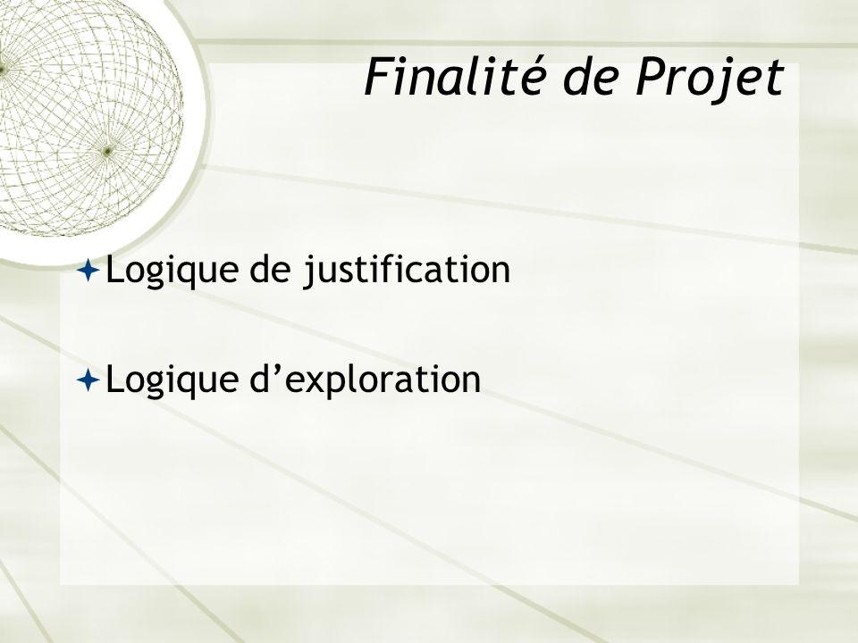 Finalité de Projet Logique de justification Logique dexploration