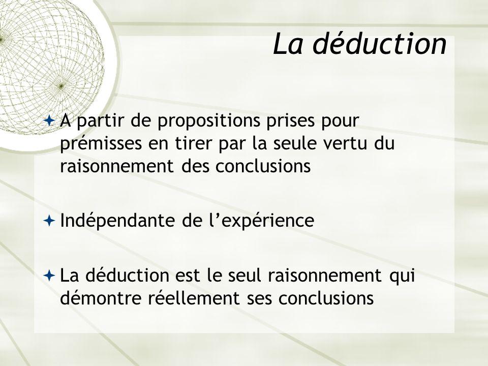 La déduction A partir de propositions prises pour prémisses en tirer par la seule vertu du raisonnement des conclusions Indépendante de lexpérience La