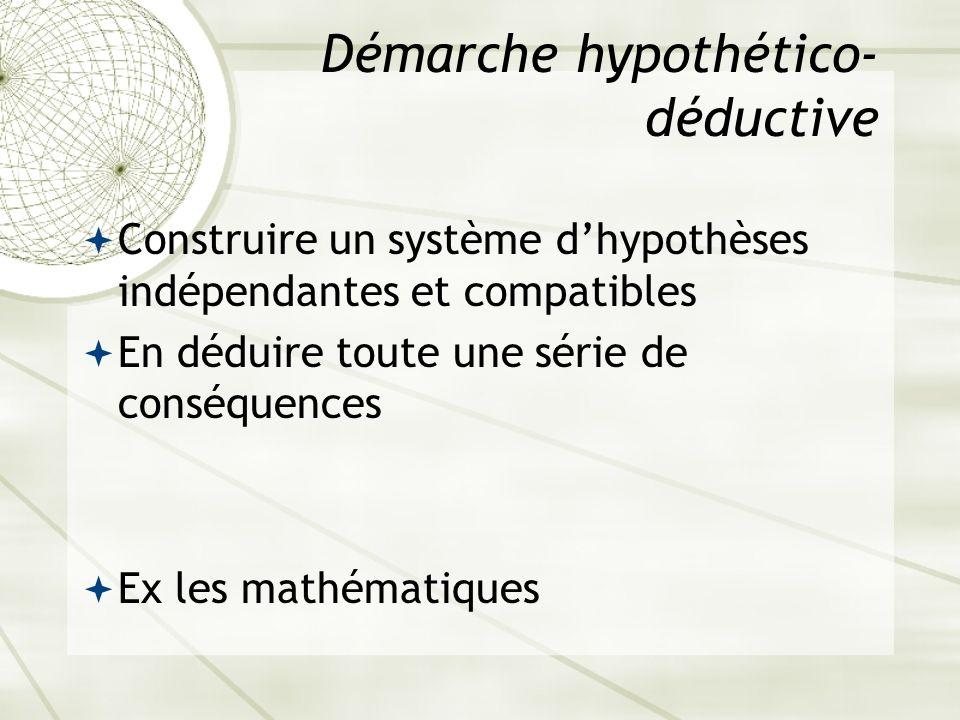 Démarche hypothético- déductive Construire un système dhypothèses indépendantes et compatibles En déduire toute une série de conséquences Ex les mathé