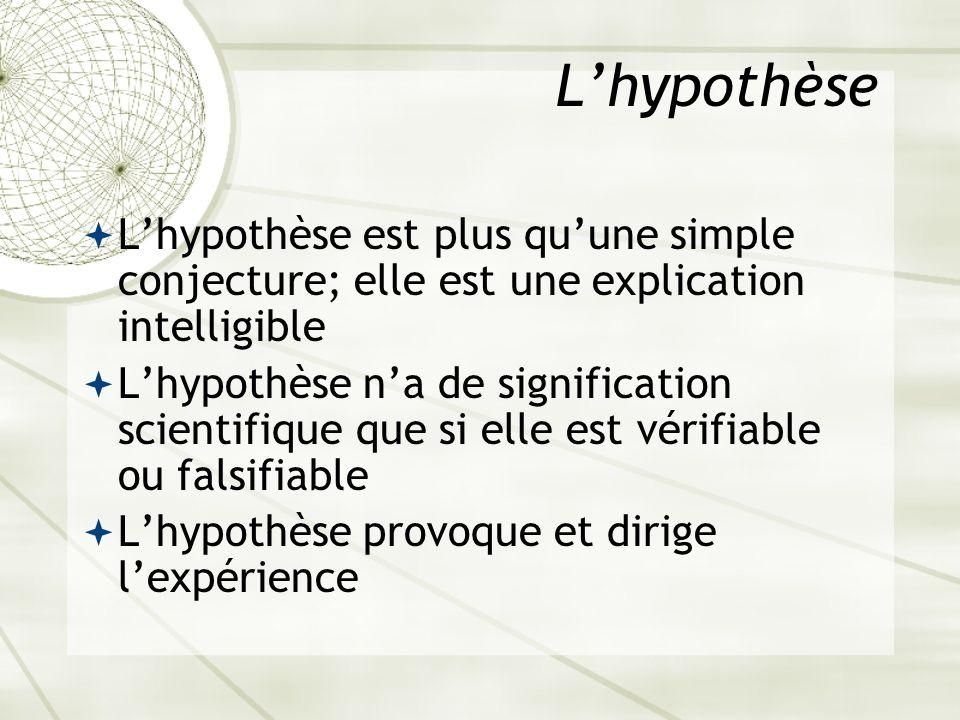 Lhypothèse Lhypothèse est plus quune simple conjecture; elle est une explication intelligible Lhypothèse na de signification scientifique que si elle