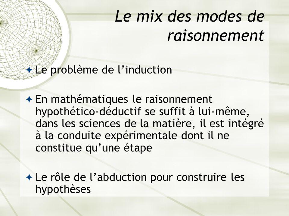 Le mix des modes de raisonnement Le problème de linduction En mathématiques le raisonnement hypothético-déductif se suffit à lui-même, dans les scienc