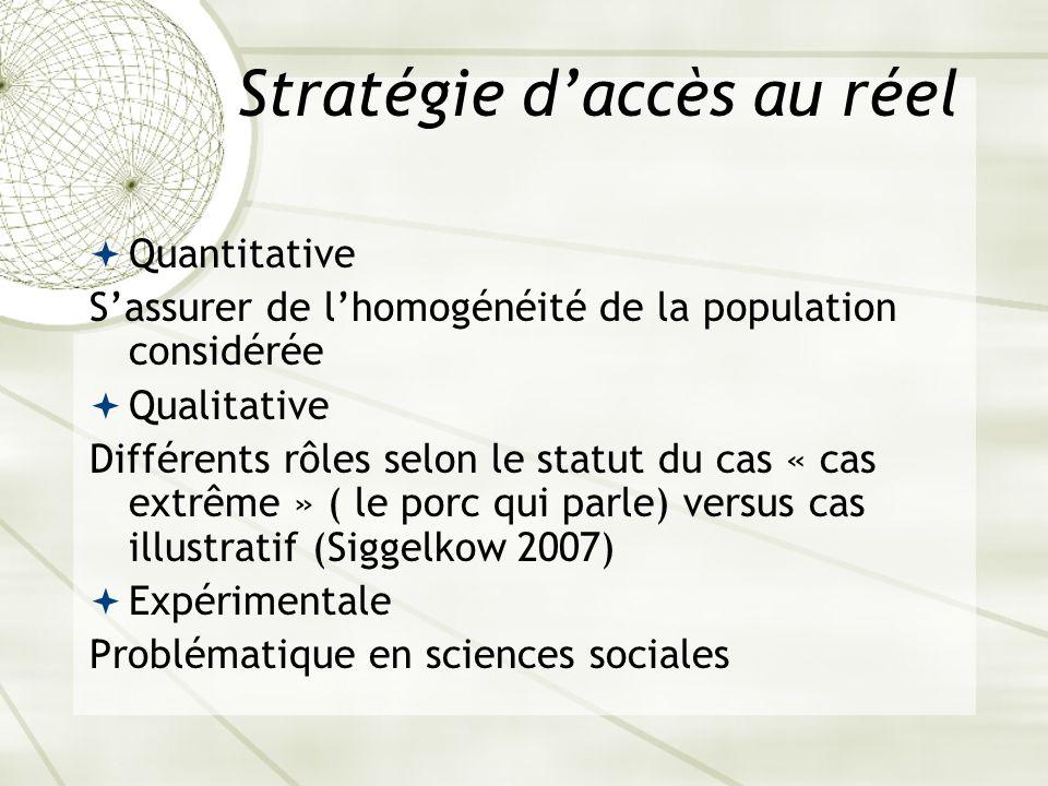 Stratégie daccès au réel Quantitative Sassurer de lhomogénéité de la population considérée Qualitative Différents rôles selon le statut du cas « cas e