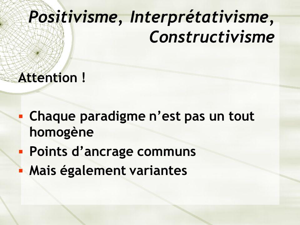 Positivisme, Interprétativisme, Constructivisme Attention ! Chaque paradigme nest pas un tout homogène Points dancrage communs Mais également variante