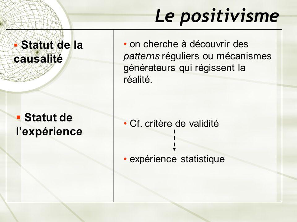 Le positivisme Statut de la causalité on cherche à découvrir des patterns réguliers ou mécanismes générateurs qui régissent la réalité. Statut de lexp