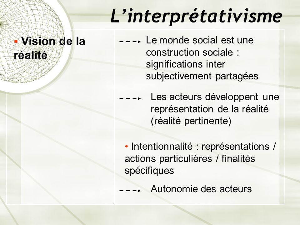 Linterprétativisme Vision de la réalité Le monde social est une construction sociale : significations inter subjectivement partagées Les acteurs dével