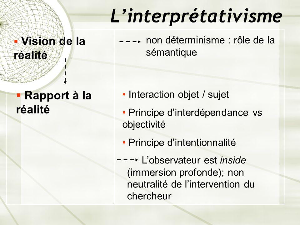 Linterprétativisme Vision de la réalité non déterminisme : rôle de la sémantique Rapport à la réalité Interaction objet / sujet Principe dinterdépenda