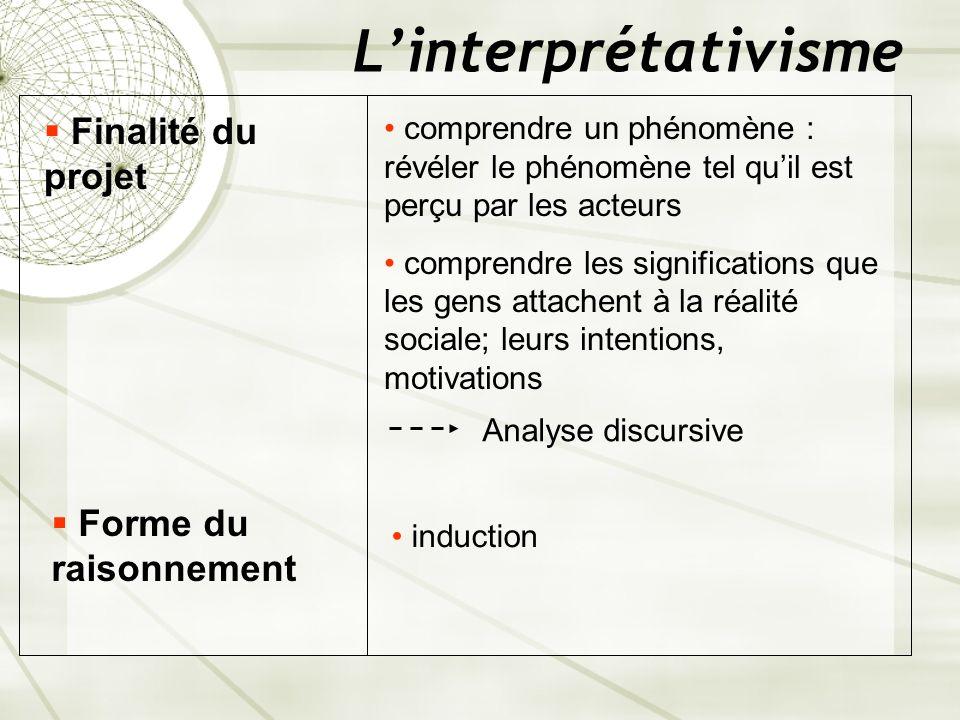 Linterprétativisme Finalité du projet comprendre un phénomène : révéler le phénomène tel quil est perçu par les acteurs comprendre les significations