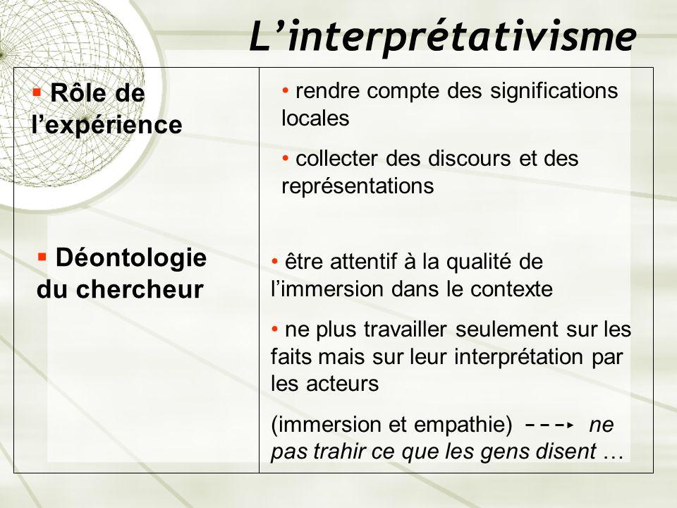 Linterprétativisme Rôle de lexpérience rendre compte des significations locales collecter des discours et des représentations Déontologie du chercheur