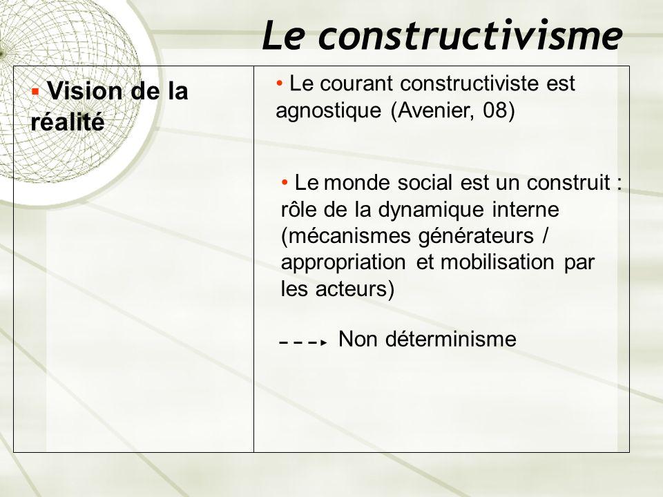 Le constructivisme Vision de la réalité Le courant constructiviste est agnostique (Avenier, 08) Le monde social est un construit : rôle de la dynamiqu