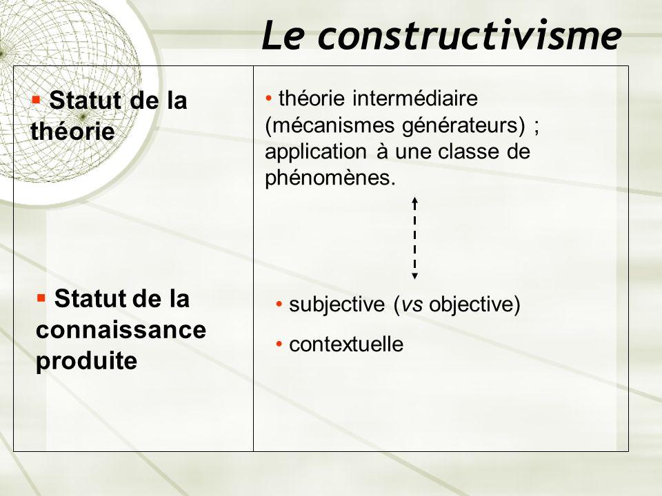 Le constructivisme Statut de la théorie théorie intermédiaire (mécanismes générateurs) ; application à une classe de phénomènes. Statut de la connaiss