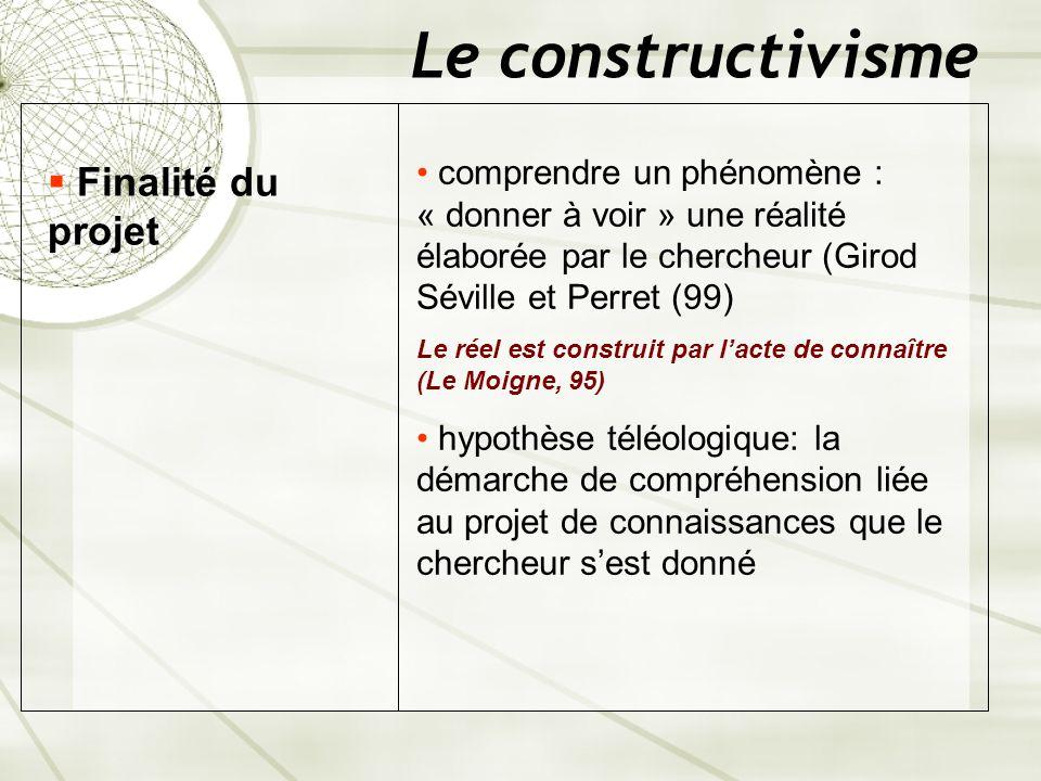Le constructivisme Finalité du projet comprendre un phénomène : « donner à voir » une réalité élaborée par le chercheur (Girod Séville et Perret (99)