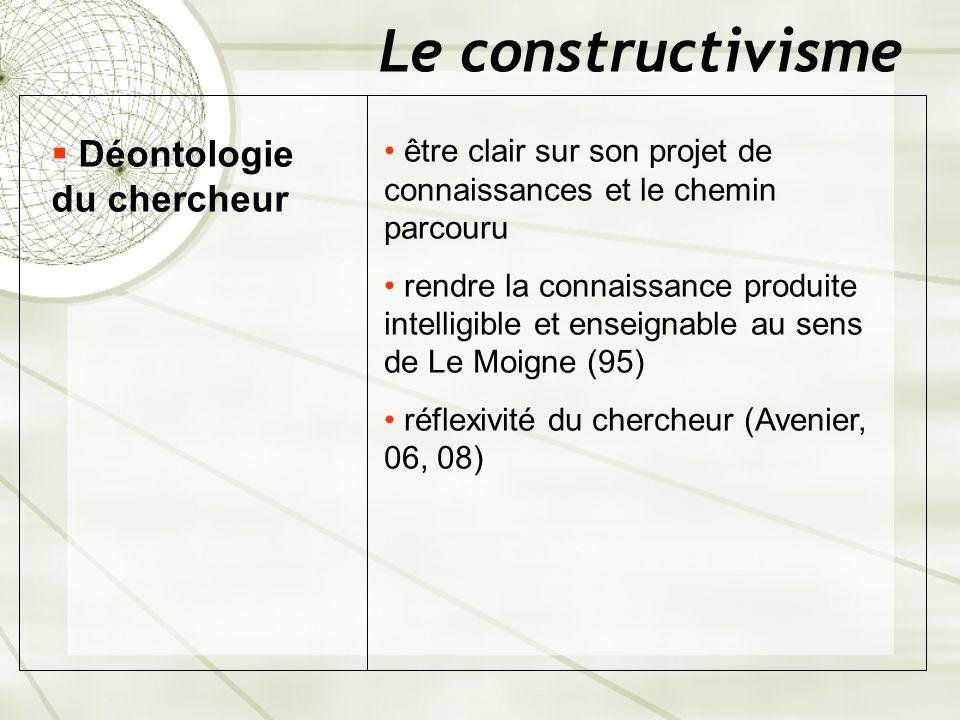 Le constructivisme Déontologie du chercheur être clair sur son projet de connaissances et le chemin parcouru rendre la connaissance produite intelligi