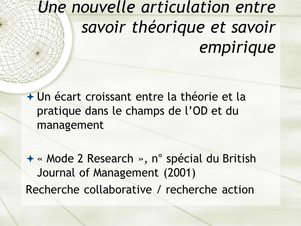 Une nouvelle articulation entre savoir théorique et savoir empirique Un écart croissant entre la théorie et la pratique dans le champs de lOD et du ma