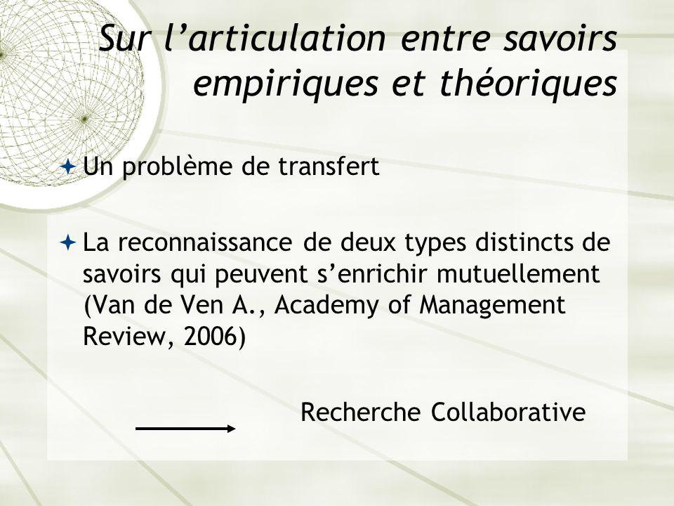 Sur larticulation entre savoirs empiriques et théoriques Un problème de transfert La reconnaissance de deux types distincts de savoirs qui peuvent sen