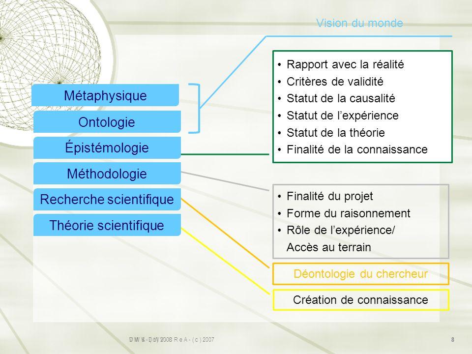 V M & D W V - C R e A - ( c ) 2007 8 Vision du monde Rapport avec la réalité Critères de validité Statut de la causalité Statut de lexpérience Statut