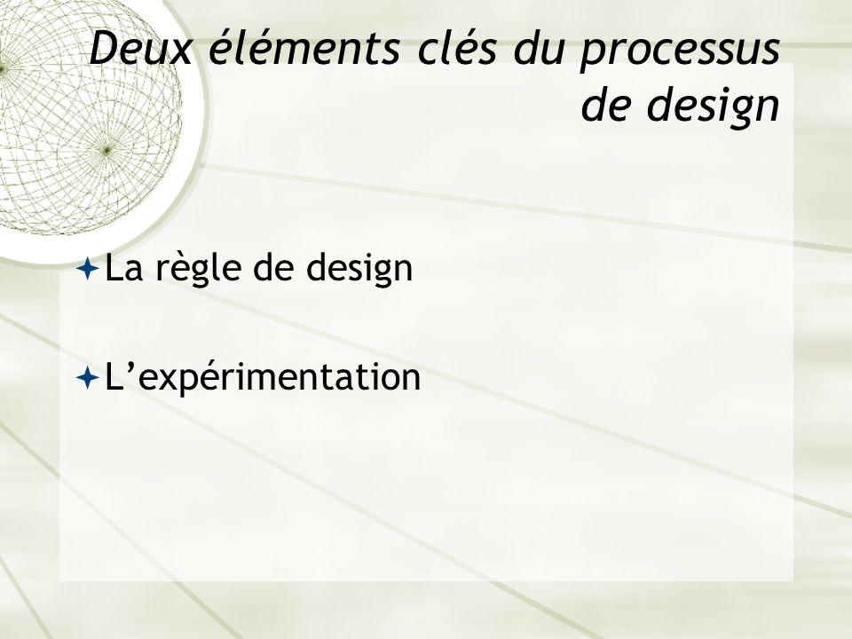 Deux éléments clés du processus de design La règle de design Lexpérimentation