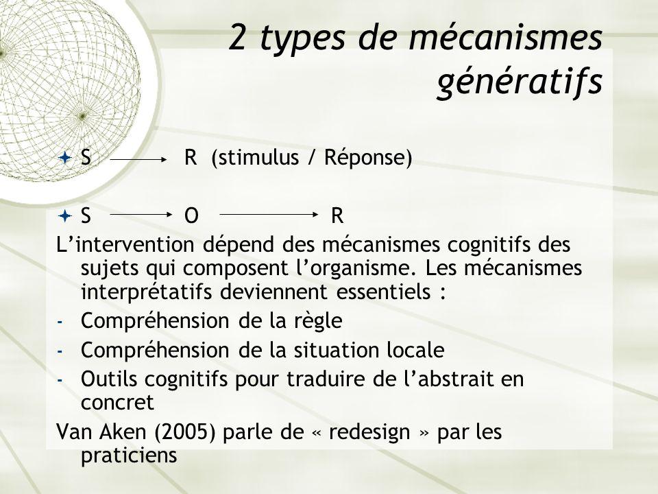 2 types de mécanismes génératifs S R (stimulus / Réponse) S O R Lintervention dépend des mécanismes cognitifs des sujets qui composent lorganisme. Les