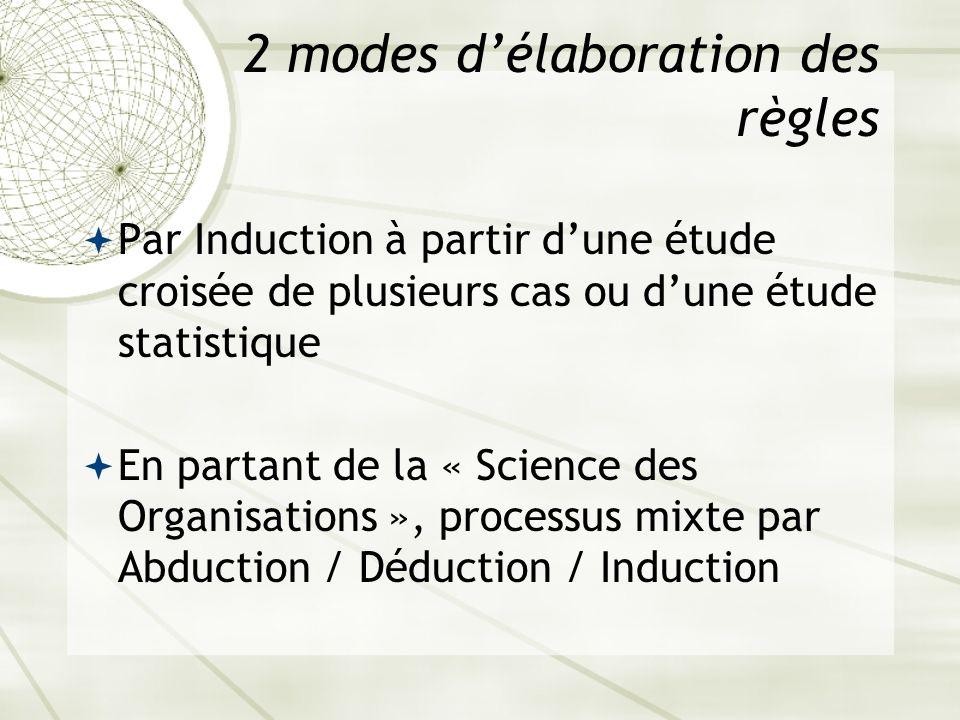 2 modes délaboration des règles Par Induction à partir dune étude croisée de plusieurs cas ou dune étude statistique En partant de la « Science des Or