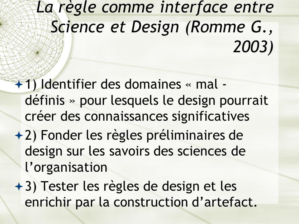 La règle comme interface entre Science et Design (Romme G., 2003) 1) Identifier des domaines « mal - définis » pour lesquels le design pourrait créer
