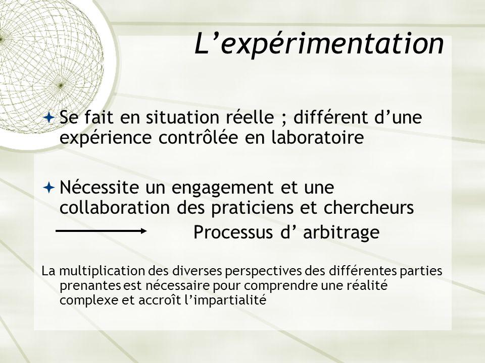 Lexpérimentation Se fait en situation réelle ; différent dune expérience contrôlée en laboratoire Nécessite un engagement et une collaboration des pra