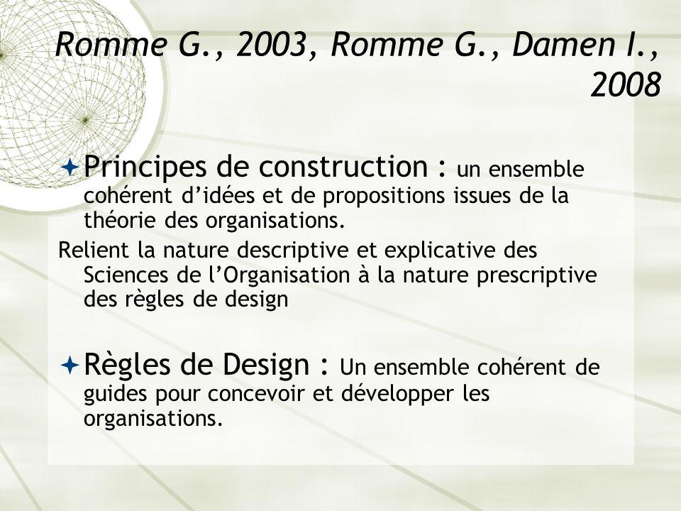 Romme G., 2003, Romme G., Damen I., 2008 Principes de construction : un ensemble cohérent didées et de propositions issues de la théorie des organisat