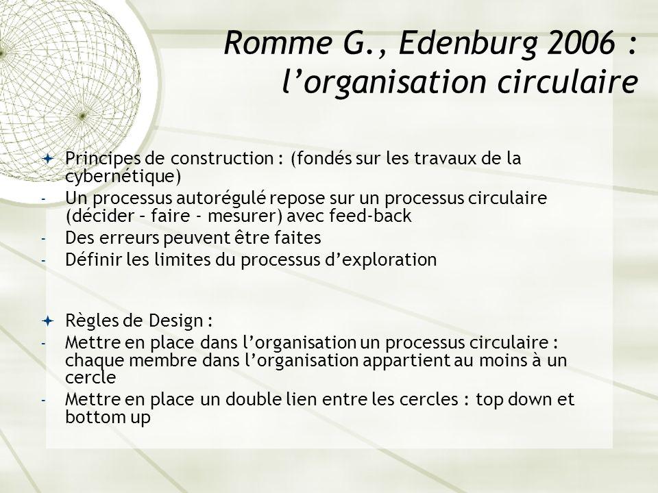 Romme G., Edenburg 2006 : lorganisation circulaire Principes de construction : (fondés sur les travaux de la cybernétique) - Un processus autorégulé r