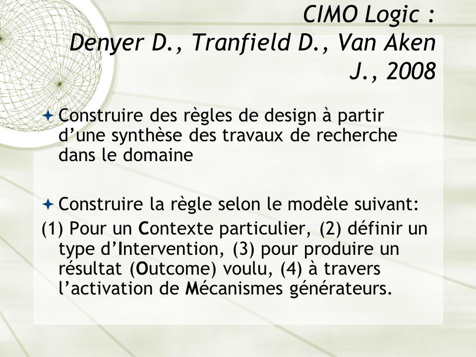 CIMO Logic : Denyer D., Tranfield D., Van Aken J., 2008 Construire des règles de design à partir dune synthèse des travaux de recherche dans le domain