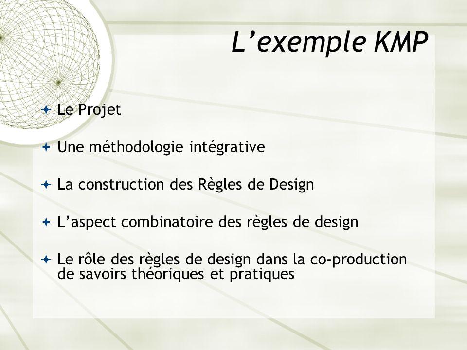 Lexemple KMP Le Projet Une méthodologie intégrative La construction des Règles de Design Laspect combinatoire des règles de design Le rôle des règles