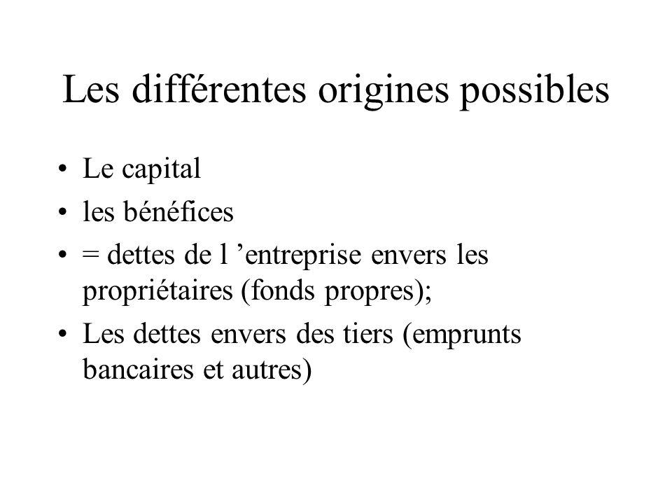 Les différentes origines possibles Le capital les bénéfices = dettes de l entreprise envers les propriétaires (fonds propres); Les dettes envers des t