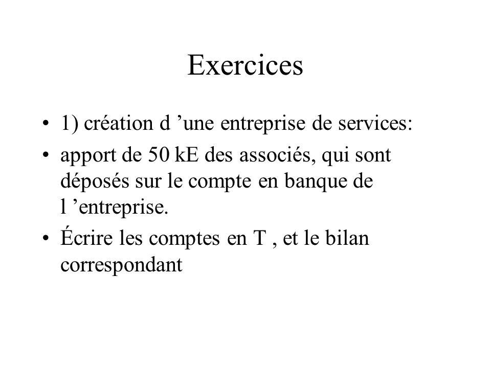 Exercices 1) création d une entreprise de services: apport de 50 kE des associés, qui sont déposés sur le compte en banque de l entreprise. Écrire les