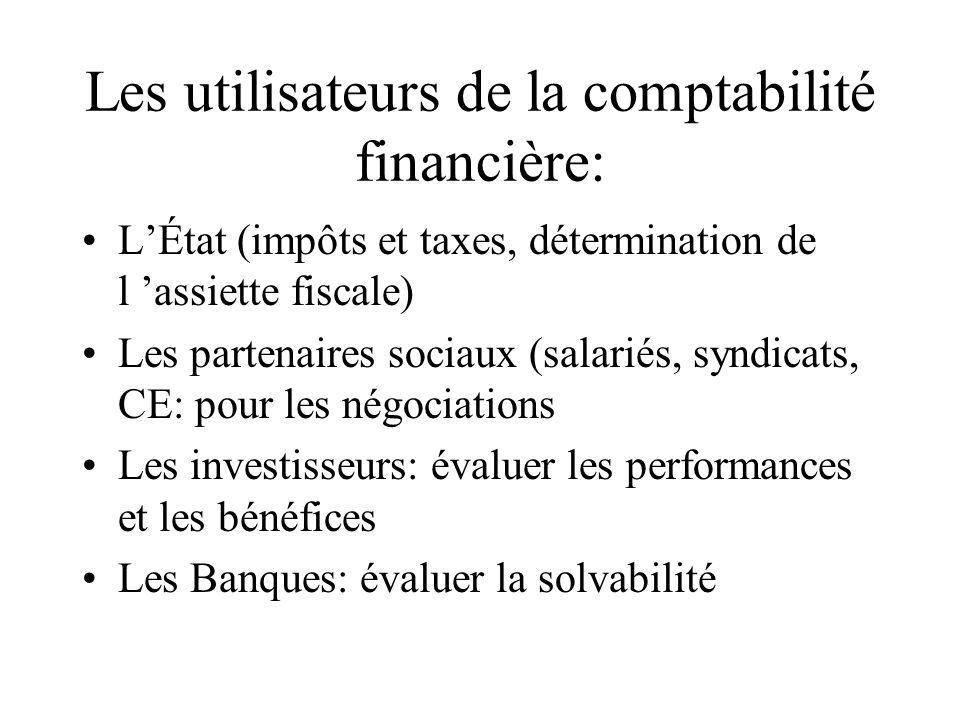 Les utilisateurs de la comptabilité financière: LÉtat (impôts et taxes, détermination de l assiette fiscale) Les partenaires sociaux (salariés, syndic