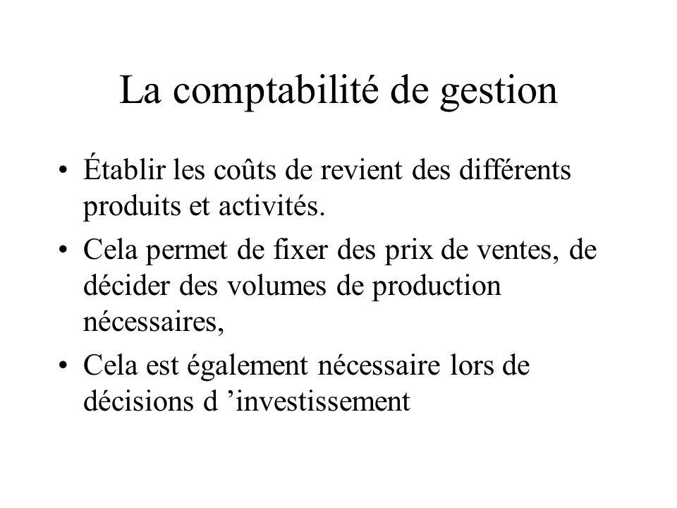 La comptabilité de gestion Établir les coûts de revient des différents produits et activités. Cela permet de fixer des prix de ventes, de décider des