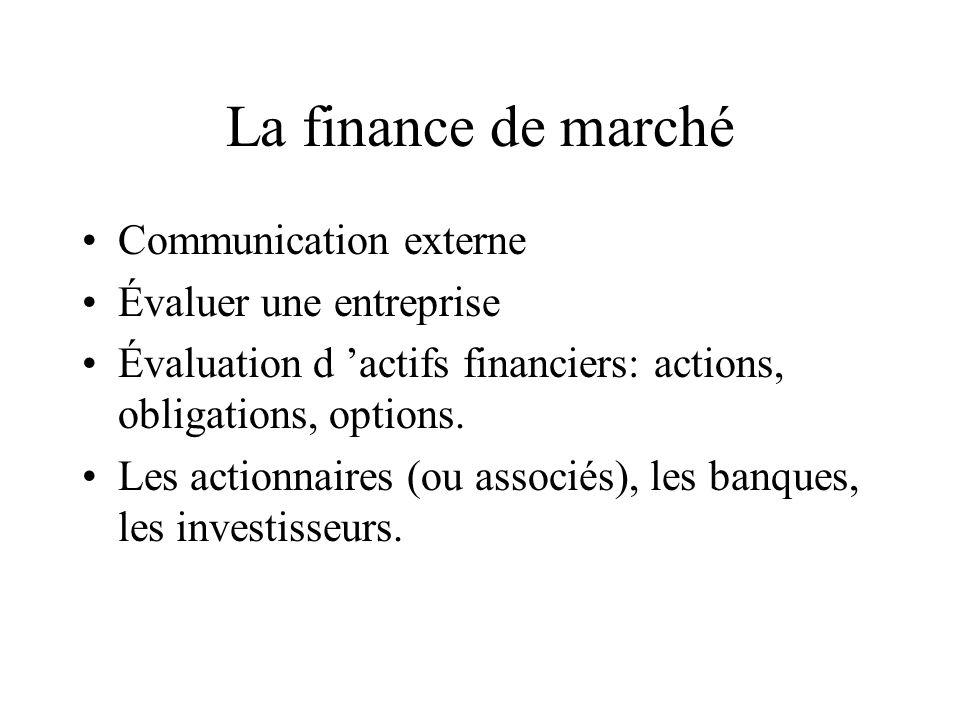 La finance de marché Communication externe Évaluer une entreprise Évaluation d actifs financiers: actions, obligations, options. Les actionnaires (ou